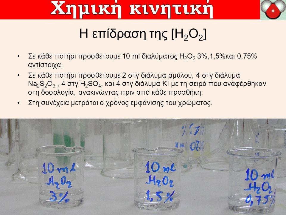 Χημική κινητική Η επίδραση της [Η2Ο2]